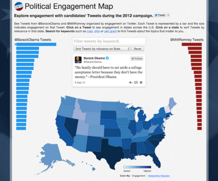 Visualizing the 2012 election