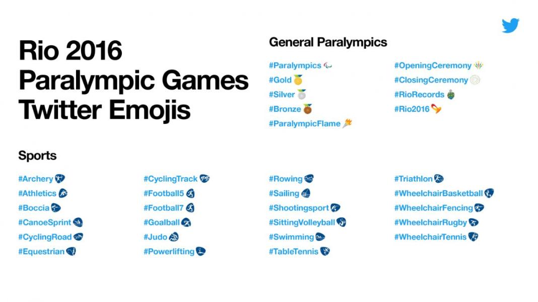 Vivez les #JeuxParalympiques sur Twitter