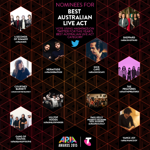 Voting heats up on Twitter for the #ARIAS Best Australian Live Act