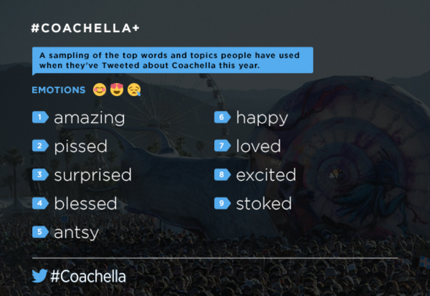 Your guide to #Coachella