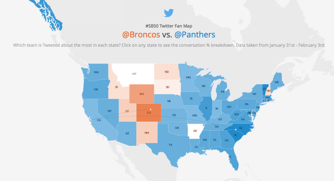 Your #SB50 how-to-follow guide: @Broncos vs.@Panthers