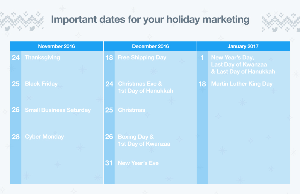 The Holiday Marketing Calendar You Need